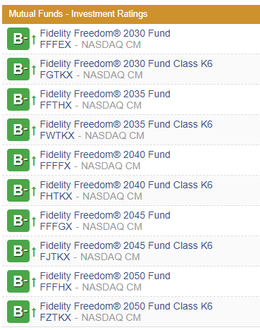 FRIDAY Fund – Target Date Funds – Know Your Flocks & Herds